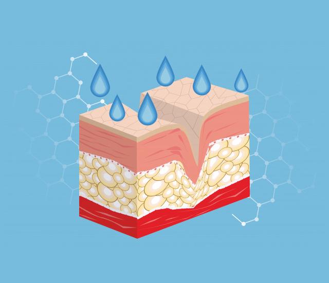 гиалуроновая кислота должна быть в рутине по уходу за кожей
